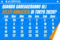 Abruzzesi alle Olimpiadi di Tokyo: Tutti gli atleti in gara